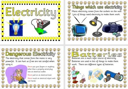 Free Simple Electricity Posters Science Display