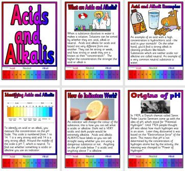 Free Printable Science Teaching Resource Posters Acids and Alkalis