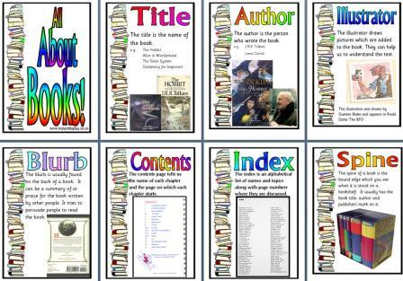 Free printable All About Books - Features of Books Display Set