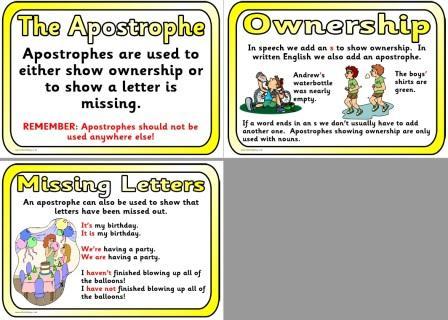 Free Printable Apostrophe Grammar Posters