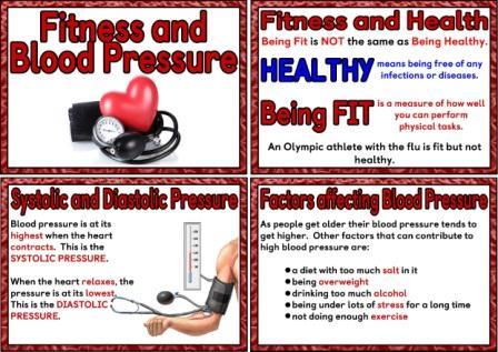 Free Printable Fitness and Blood Pressure Science Resource