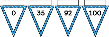 Free printable blue polka dot bunting number line to 100
