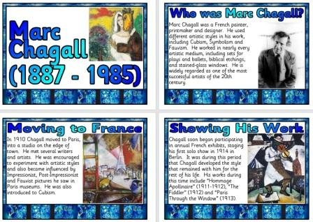 Free Printable Marc Chagall Biography Information Posters for Classroom Display