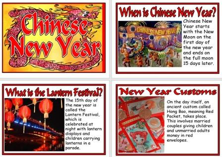 Free Printable Chinese New Year Information Posters
