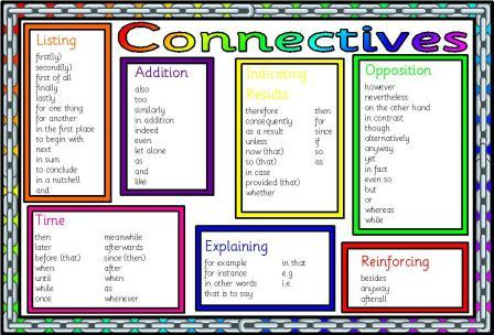 Free printable Connectives Mat Teaching Resource