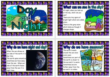 Free Printable Day and Night Posters Science Display