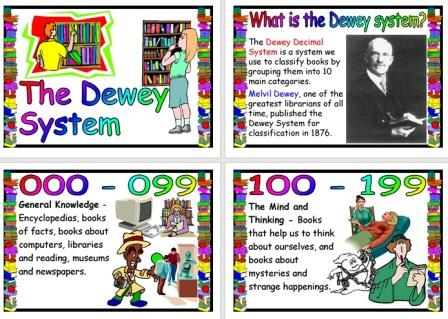 Free Dewey System Posters Library Books