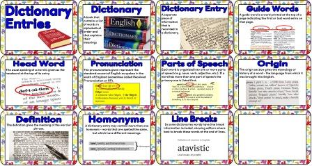 Free set of posters that look at the different parts of Dictionary entries, head word, definition, homonyms etc