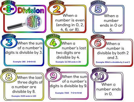 Free printable division hints posters.  How to tell or find out if a number is divisible by 2, 3, 4, 5, 6, 8, 9, or 10.
