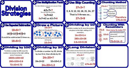 Free printable division strategies posters.  Gives some of the most common methods of dividing including skip counting, chunking method, repeated subtraction and long division.
