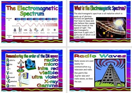 Free printable Electromagnetic Spectrum Posters for Classroom Display