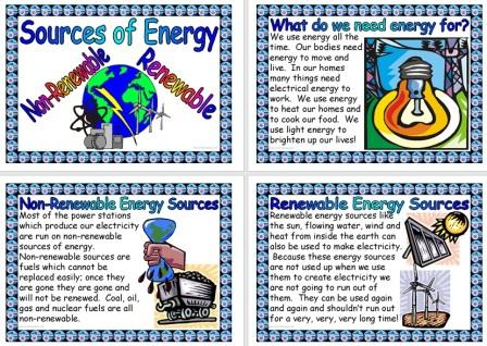 Free Printable Energy Sources Posters