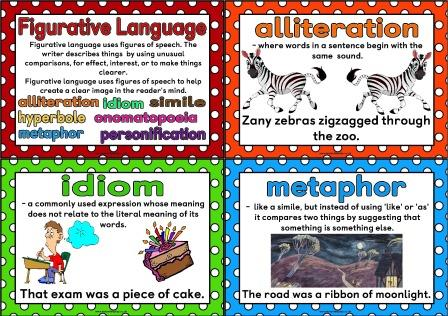Free printable Figurative Language posters.  Showing definitions and an example of alliteration, hyperbole, metaphor, idiom, simili, onomatopoeia and personification.