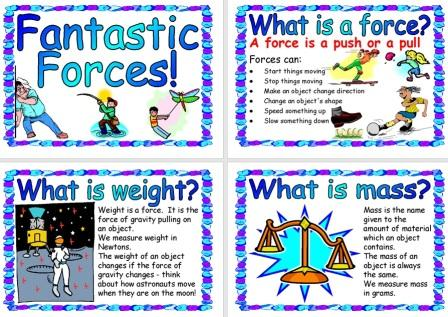 Printable Forces Posters Science Display