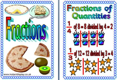 Free Printable Fractions Posters