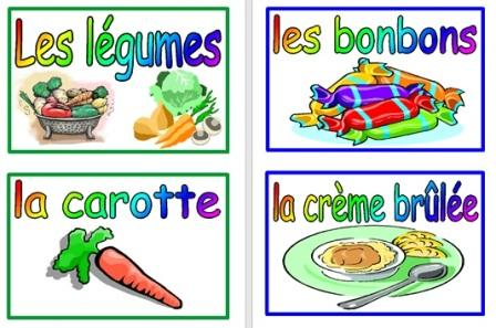 Free Printable MFL Teaching Resource French Food Cards