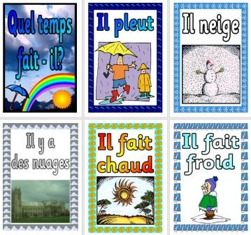 French Vocabulary The Weather