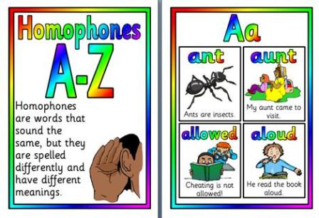 Free printable Homophones A-Z posters teaching materials