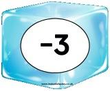Free printable negative numbers to -20 on icecubes for classroom display