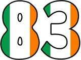 Numbers with the Irish flag as the background