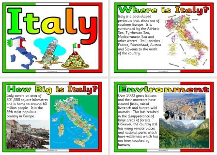 Free printable Posters with Information about Italy Classroom Display