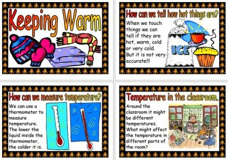 Free Printable Keeping Warm, Themal Insulators Posters