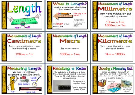 Free Printable Posters about Length.  Includes measurements of length, measuring length, reading a ruler and more.