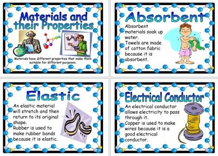 Materials and their Properties Free Teaching Resource Posters