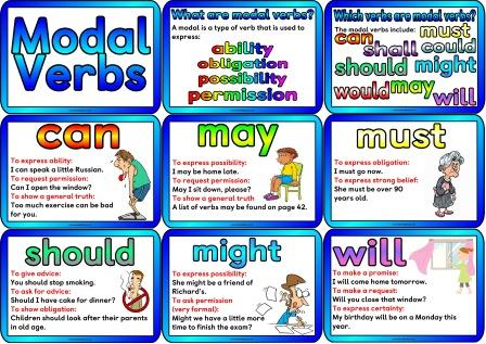 Free printable posters showing the common Modal Verbs.