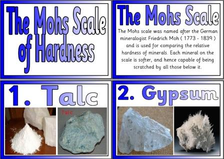 Free Printable Mohs Scale of Hardness Posters