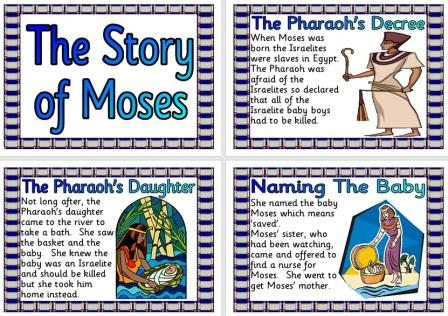 Free Printable Story of Moses Book or Display Posters