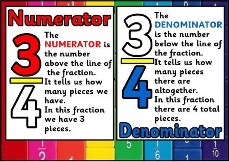 Free printable numerator and denominator maths poster for classroom display