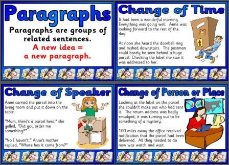 Free Printable Paragraphs Posters