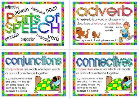 Free printable Parts of Speech Posters
