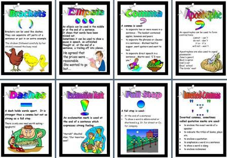 Free Printable Teaching Resource Punctuation Posters