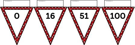 Free printable red polka dot bunting number line to 100