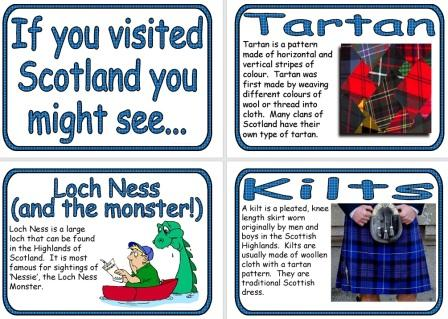 Free Printable Posters about things you might see in Scotland