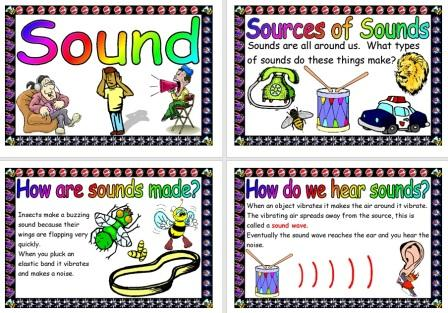 Free Printable Science Posters Sound