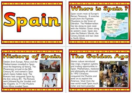 Free Information Posters Geography Teaching Spain