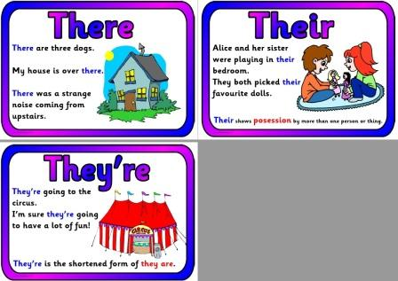 Free Printable Their There They're Posters