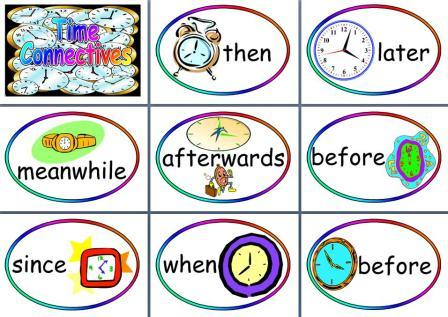 Free printable Teaching Resource Time Connectives