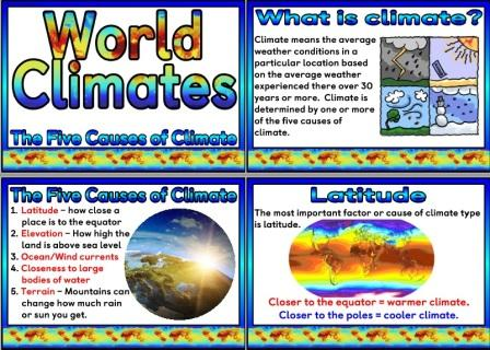 Free Printable Causes of Climate Posters