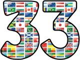 World flags background instant display digital lettering sets for classroom display.